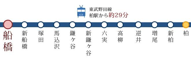 東武野田線案内図